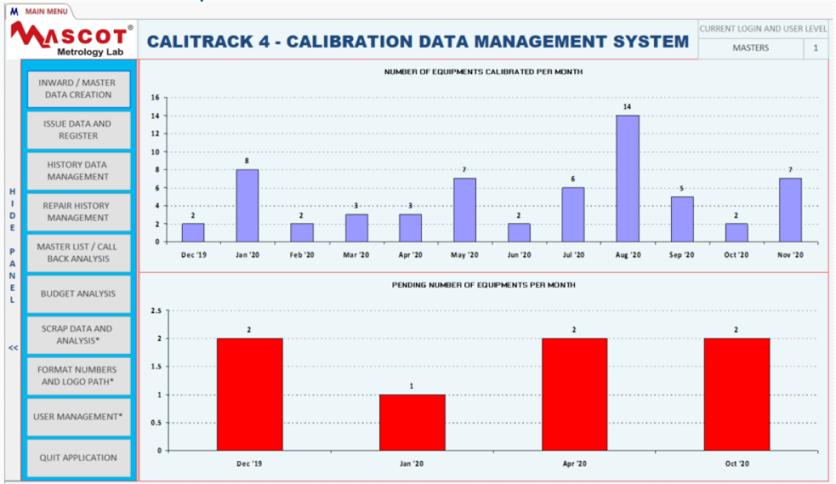 CALITRACK 4-screen