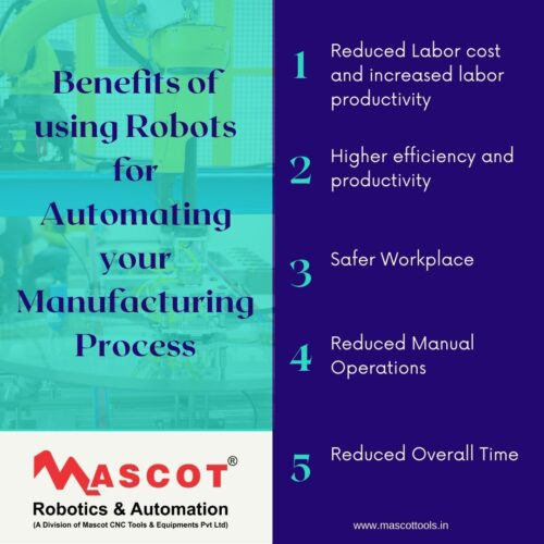 Benefits of using robots in manufacturing
